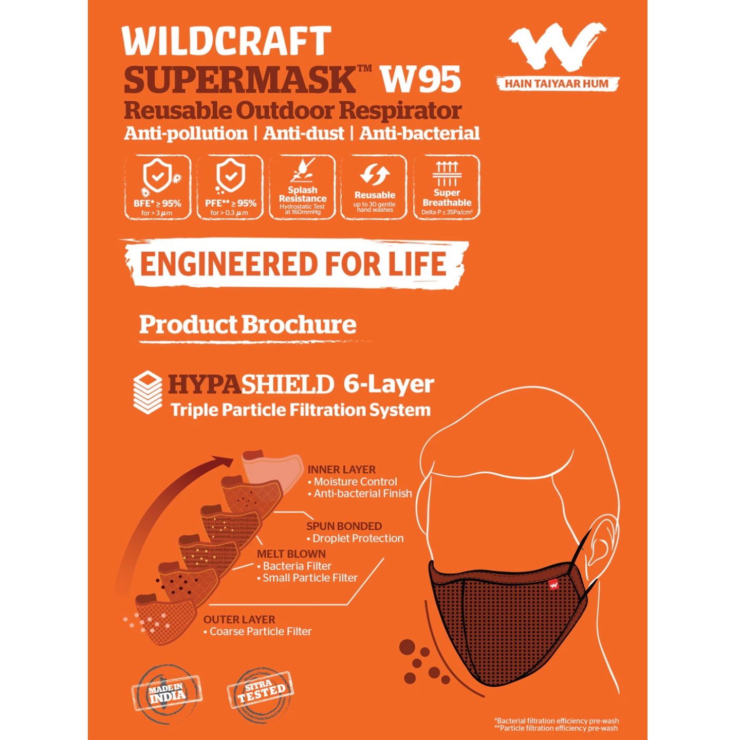 Wildcraft 6 Layer W95 Reusable Mask- Pack of 5