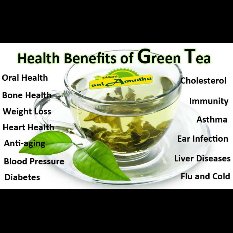 nalAmudhu Organic Nilgiri Green Tea Leaves
