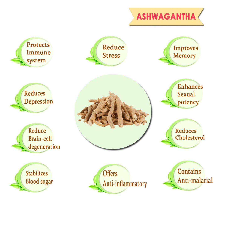 nalAmudhu Ashwagandha | Amukara Podi | Winter Cherry Powder