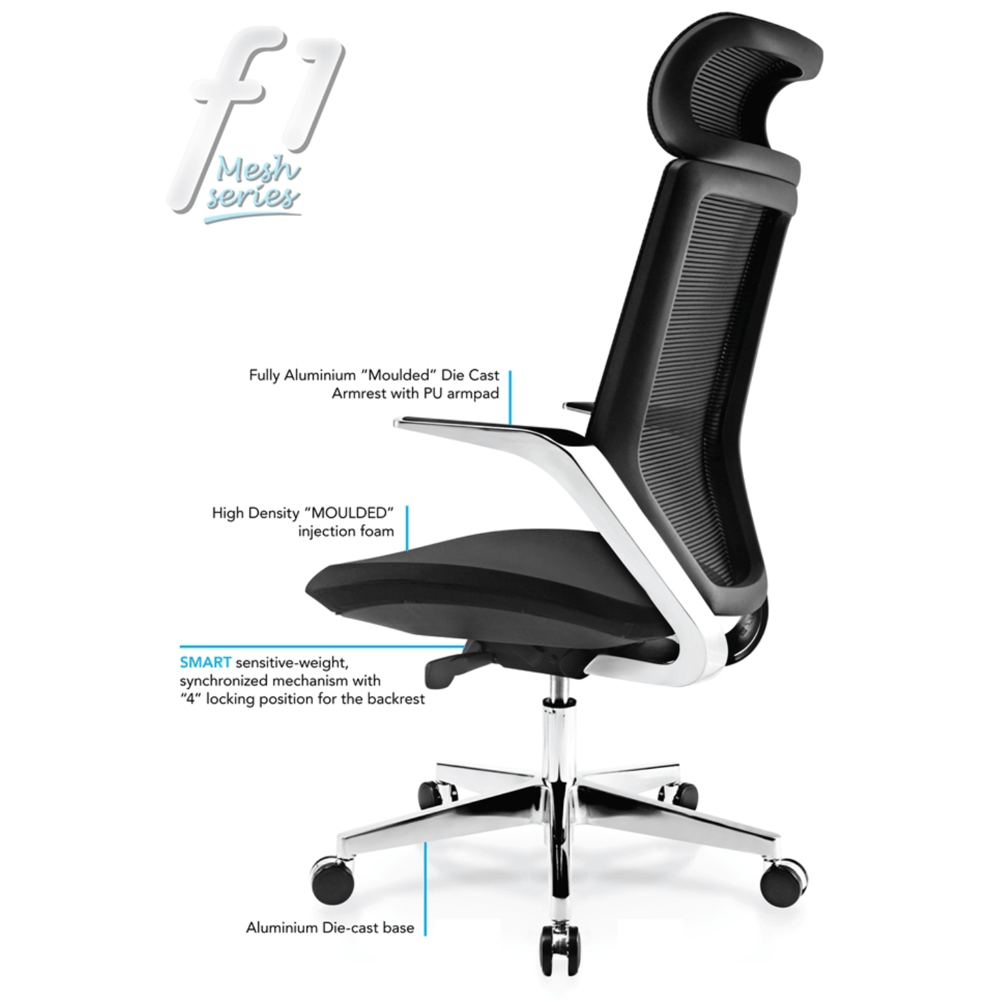 Table Chair Combo - 6C (HOF 13 Table + F1 MESH HB Chair)